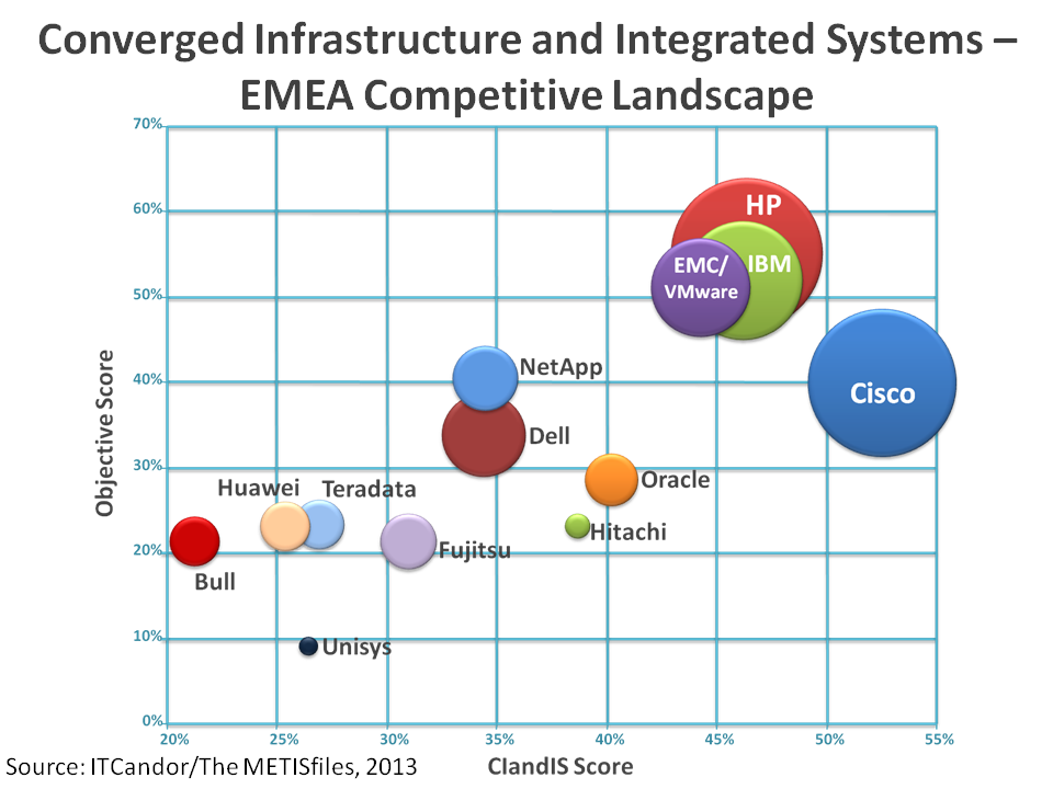 Sales Of Converged Infrastructure And Integrated Systems. How Many Calories I Need To Burn To Lose Weight. Carpet Cleaning Brooklyn Ny Dentist In Nyc. Chubb Jewelry Insurance Video Call Messengers. Coverdell College Savings Adkins Funeral Home. Southern California Nursing Schools. Refinance With A Va Loan Modern Dentist Office. Online Business Management Certificate. Where Can I Create A Website